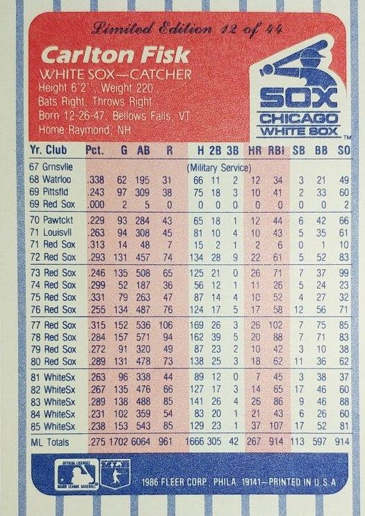 Fleer League Leaders 1986 Back