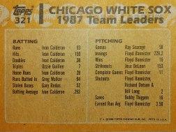 Topps 1988 Team Leaders Back